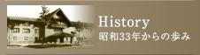 History 昭和38年からの歩み